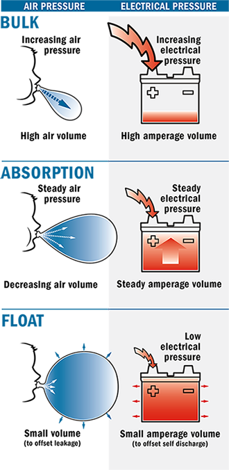 circuits at the nanoscale communications imaging and sensing devices circuits and systems