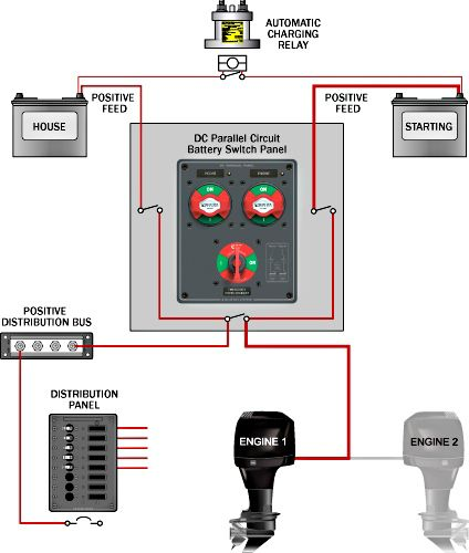 battery isolators and automatic charging relays blue sea systems Isolator Switch Wiring Diagram