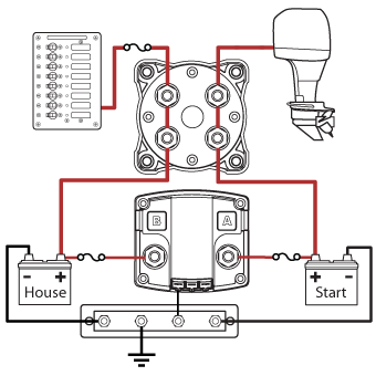 Add A Battery Kit   120A on wiring diagram for genset