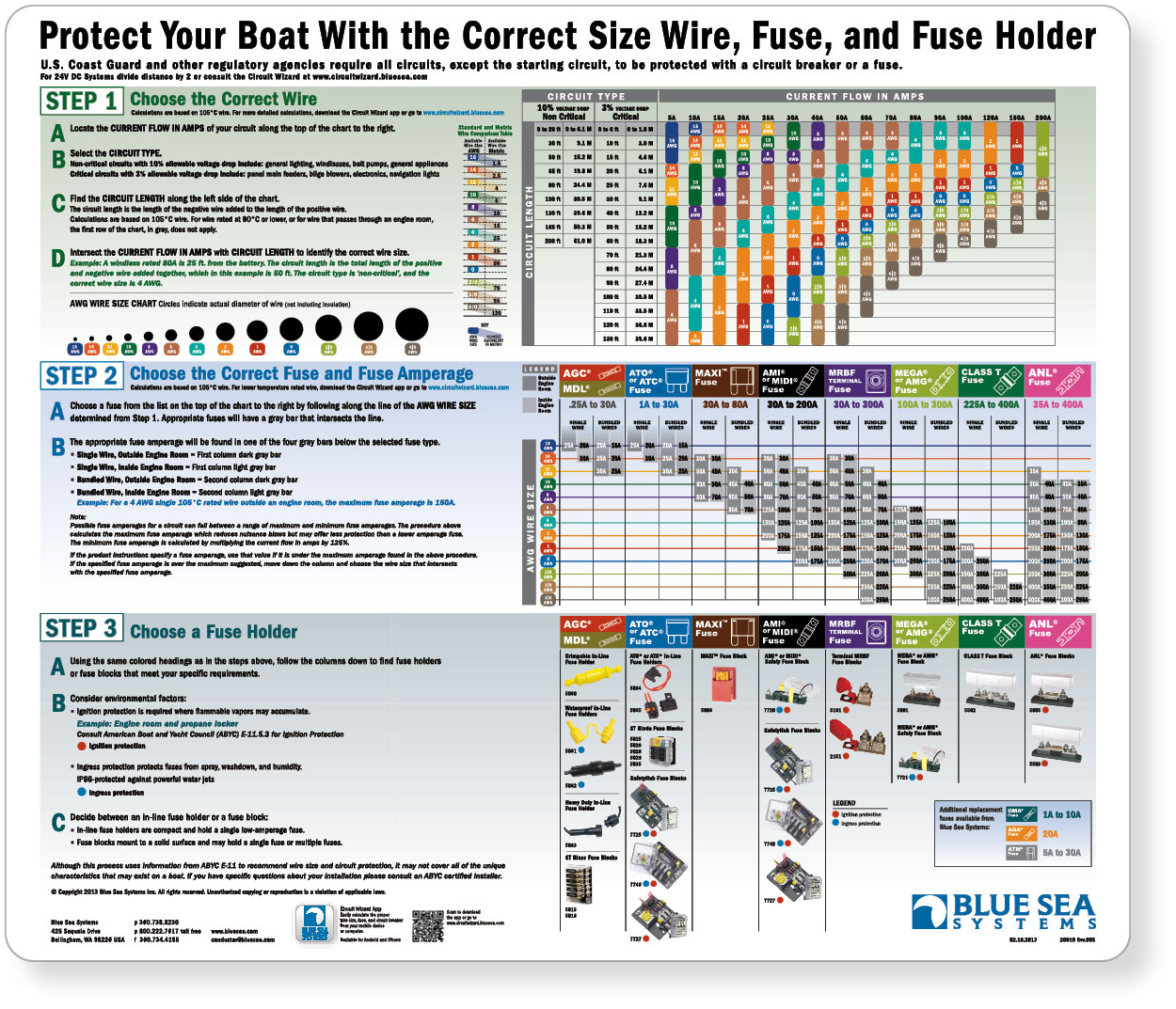 Wire, Fuse and Fuse Holder Selection Chart - Blue Sea Systems