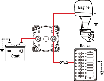 Battery Management Wiring Schematics for Typical Applications on boat motor wiring