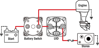 battery management wiring schematics for typical applications 1 on off battery switch 1 low voltage disconnect