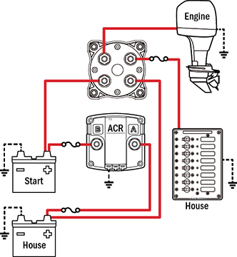 battery management wiring schematics for typical applications blue rh bluesea com marine battery wiring 4 batterys marine battery wiring for trolling motor