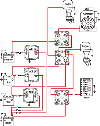 Battery Management Wiring Schematics for Typical ... on marine electrical panel diagrams, marine battery wiring diagram 2, marine cd player wiring diagram, marine stereo wiring diagram, marine bilge pump wiring diagram, marine fuel gauge diagram, marine fuse wiring diagram, marine tachometer wiring diagram, guest battery switch diagram, marine battery switch install, marine inverter wiring diagram, marine kill switch wiring, marine switch panel, marine dual battery setup, marine dual battery switch, marine battery switch schematic, marine battery switch installation, marine generator wiring diagram, marine battery wires, marine dual battery installation,
