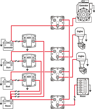 2015 4batt_2eng_3A battery management wiring schematics for typical applications boat dual battery wiring diagram at edmiracle.co